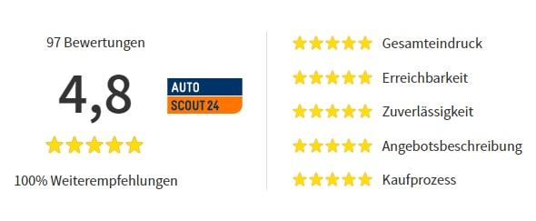 Bewertungen Autoscout24